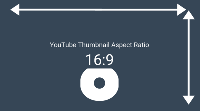 The perfect Thumbnail Aspect Ratio for YouTube - 16:9