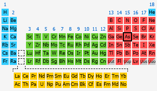 Arsenic  The Periodic Table at KnowledgeDoor