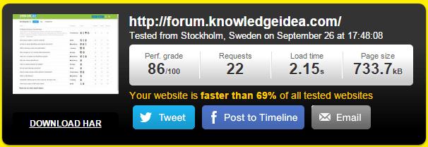 KnowledgeIDea Forum Speed test