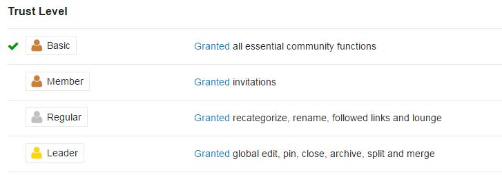 KnowledgeIDea Forum User Trust Level