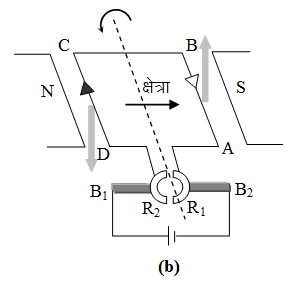 Mechanical Electrical Energy Electrical Chemical Energy