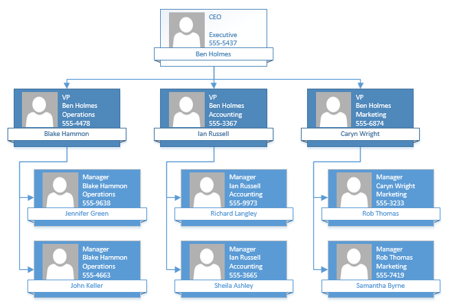 Plain visio org chart also create  from excel rh knowledgewave