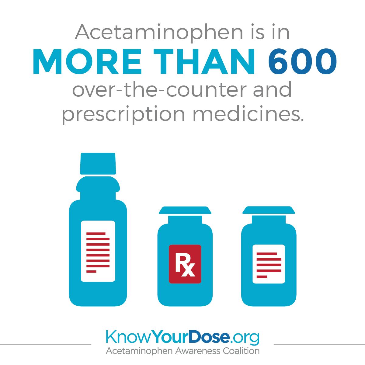 Common Medicines with Acetaminophen - APAP Medication ...