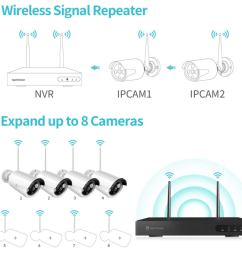heimvision hm241 wireless security camera system review 3 [ 1000 x 892 Pixel ]