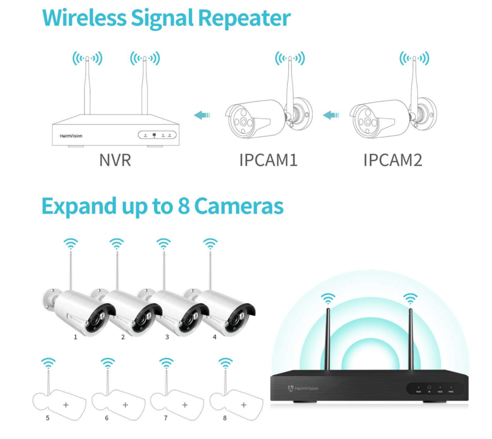 hight resolution of heimvision hm241 wireless security camera system review 3