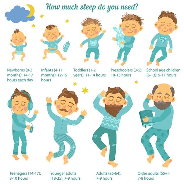 Tips for insomnia