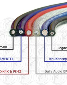 Head to gauge amp kit review rh knukonceptz com electrical wire size chart also car diagram smart wiring diagrams  krakencraft