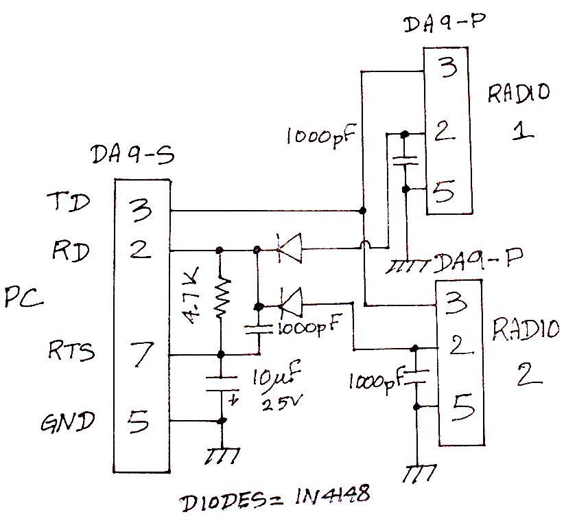 KO4BB's Dual Radio Interface