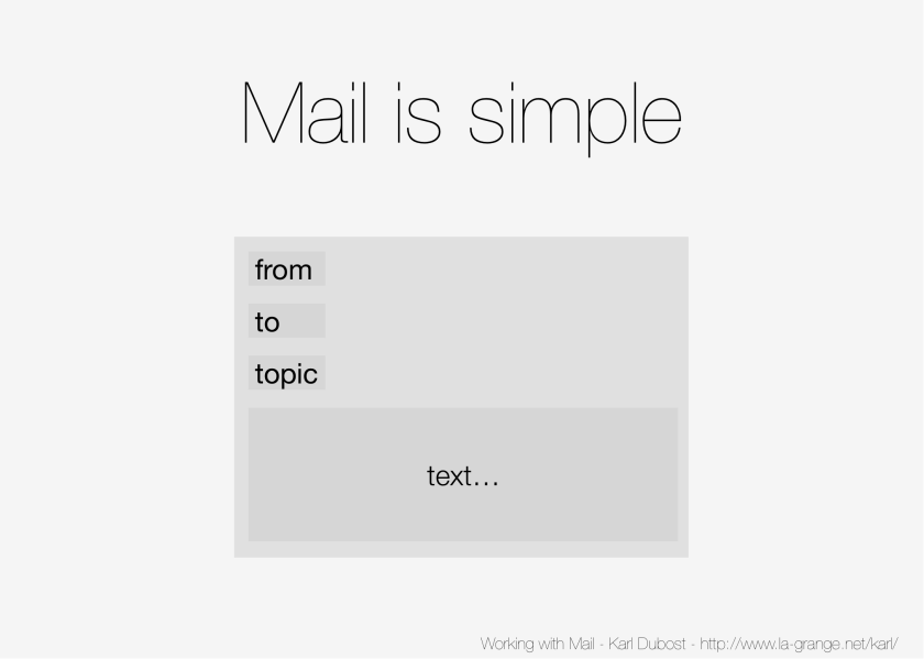 Slide 03 - Composing e-mail