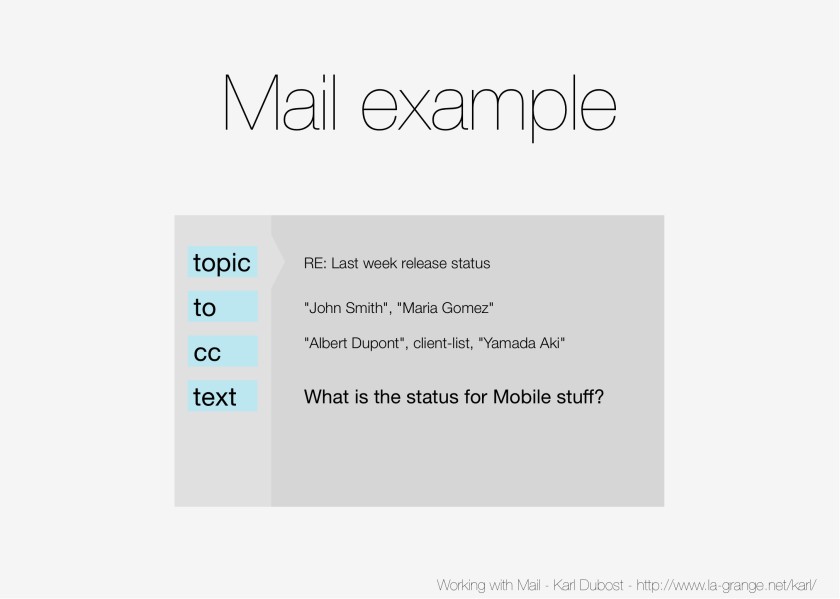 Slide 15 - Improving e-mail
