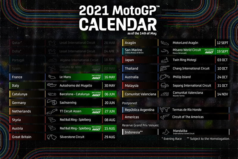 Sirkuit Mandalika Masih Jadi Sirkuit Cadangan MotoGP Musim 2021