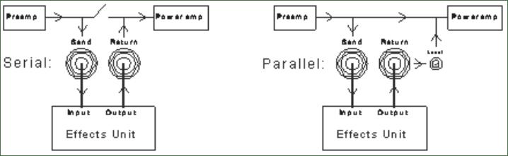switch loop wiring diagram porsche cayenne koch blog amps foto