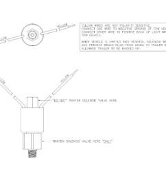 boat trailer disc brake free backing reverse lock out solenoid valve [ 1000 x 800 Pixel ]