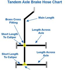 Utility Trailer Brake Wiring Diagram 2007 Ford F150 Stereo Depilacijame Tandem Axle Boat Line Kit 20ft For Hydraulic Brakes Disc Or Drum