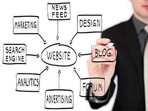 Website Hosting Optimization Analytics