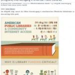 Internet in der Public Library – eine Infografik