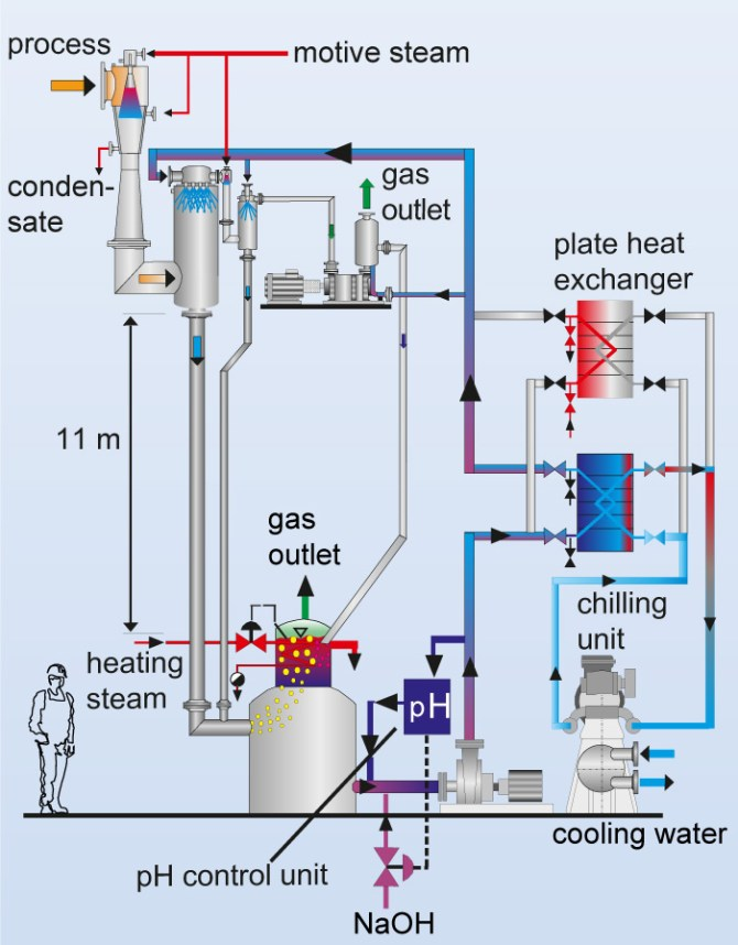 closed loop control system diagram  introduction to