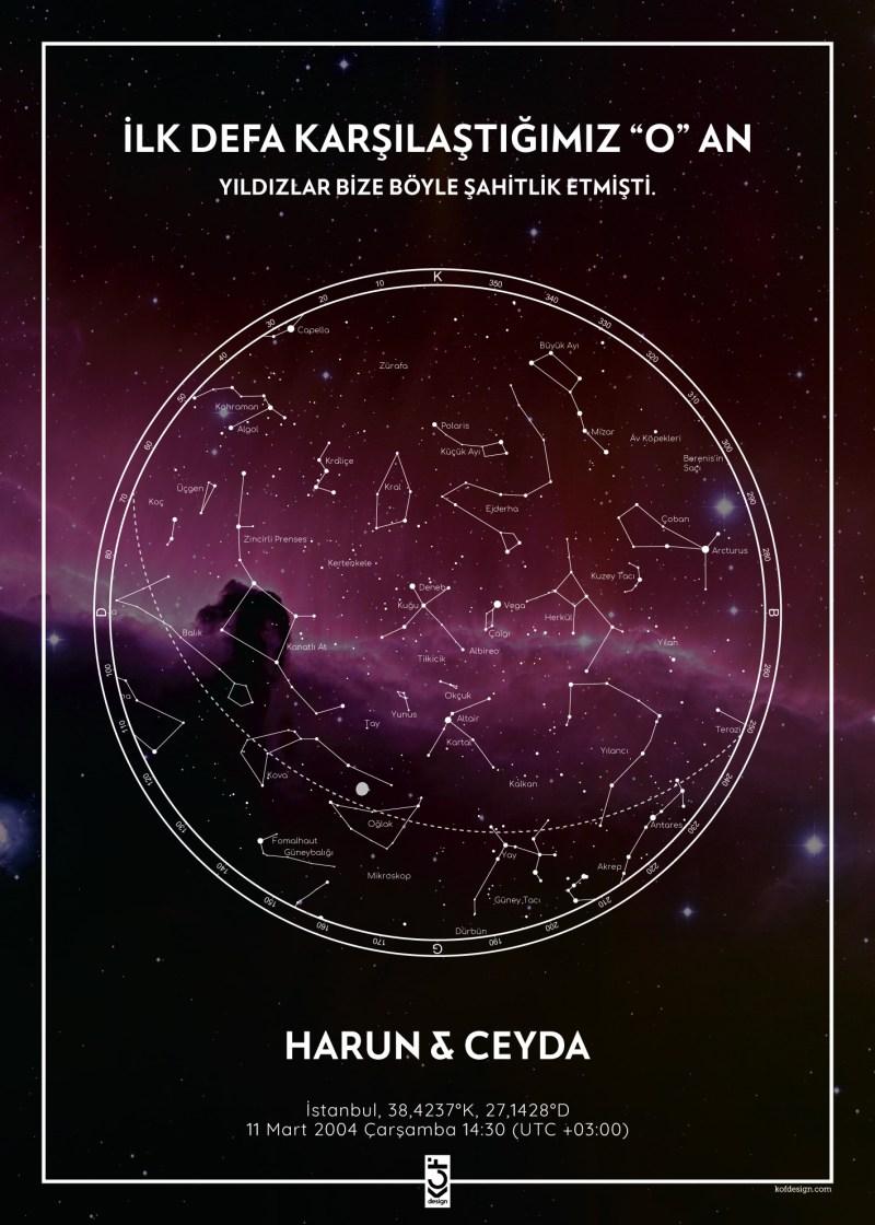 atbasi-nebulasi-yildiz-haritasi
