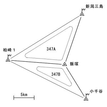 小泉測機 Static測位検証実験