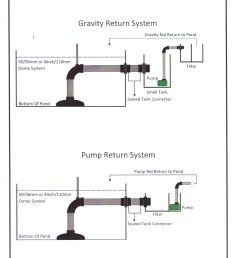 diagrams of gravity and pump return systems jpg  [ 1276 x 1755 Pixel ]