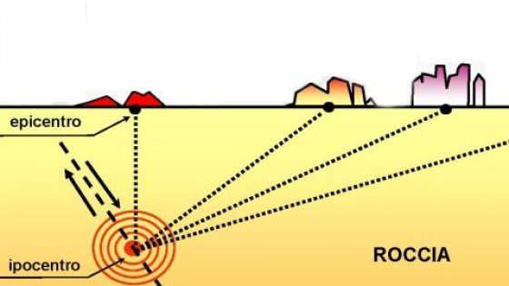 microzonazione sismica danni del terremoto