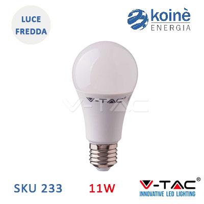 SKU233-VTAC