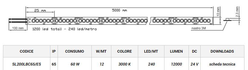 LEDCO STRIP LED SL200LBC65 ESN