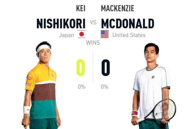 錦織圭 vs マッケンジー・マクドナルド|過去対戦成績