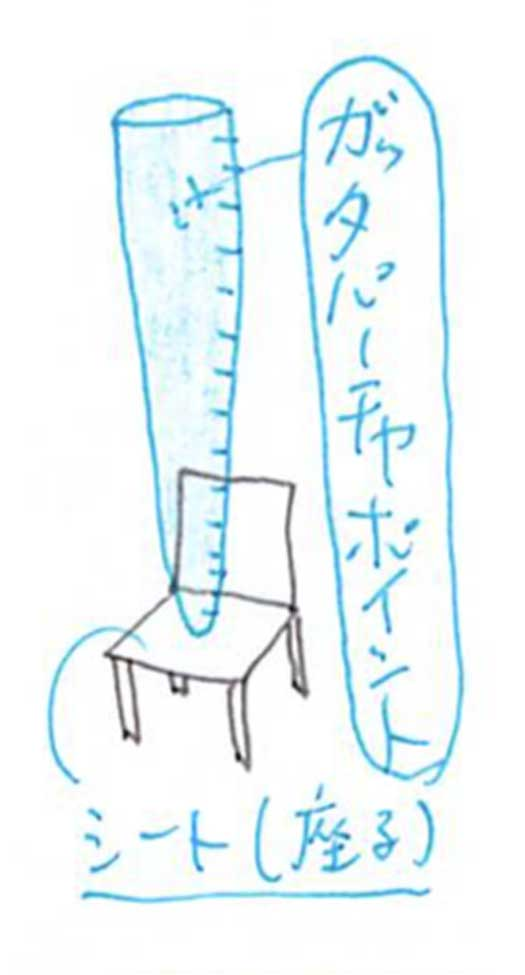 Apical seat2