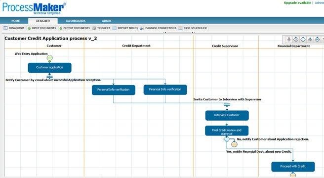 processmaker_credit_application_process_sm
