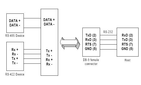 Data Network Wiring Diagram Adam 4520 Install Settings