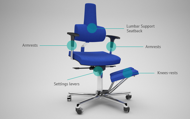 ergonomic chair levers masters golf folding chairs best komfort the