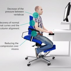 Posture Alignment Chair Hanging Price In Lahore Computer Sitting Komfort