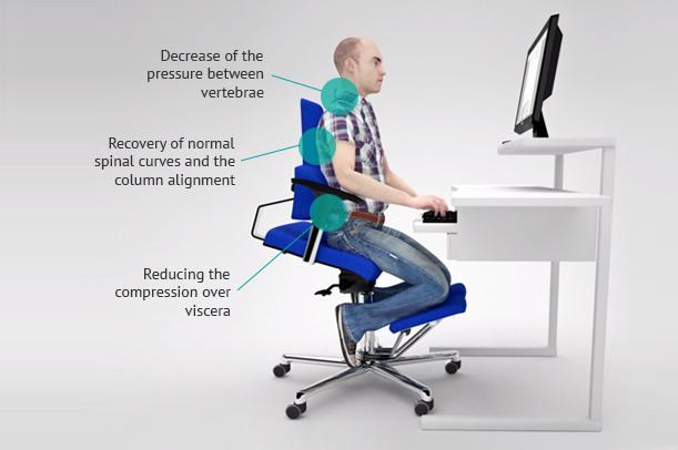 posture chair sitting dining chairs at homesense computer komfort
