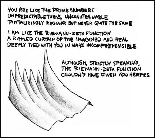 The komplex plane