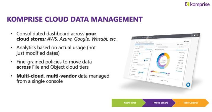 Komprise Cloud Data Management interface