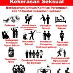 Infografis Bentuk Kekerasan Seksual