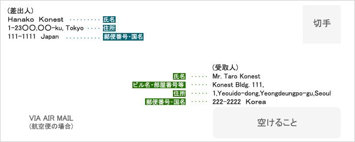 2014年6月20日のブログ記事一覧-♪ いつまでもCODE-V三昧(Niiisan's ...