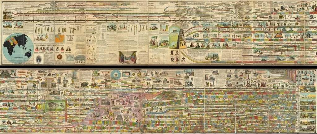 historia czasu widmowego