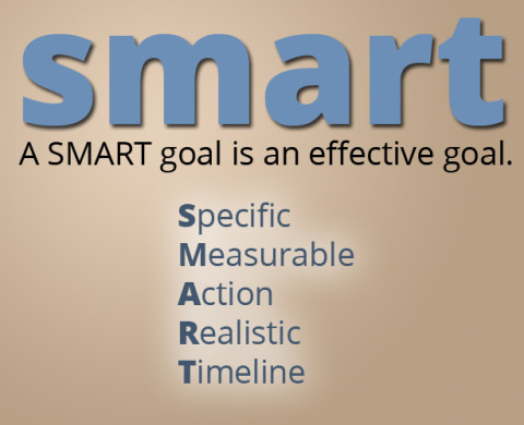 25 Great Quotes on Goals and Goal Setting