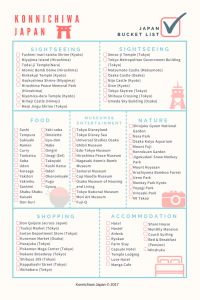 FREE Japan Bucket List Printable
