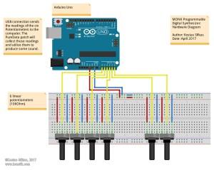 MONK – Programmable Digital Synthesizer – wwwkonsfik