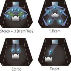 02_beam_funktionen