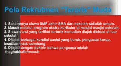 berita teroris terkait rohis