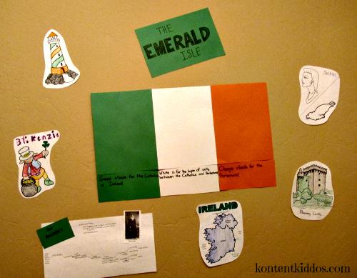 Ireland Wall Display