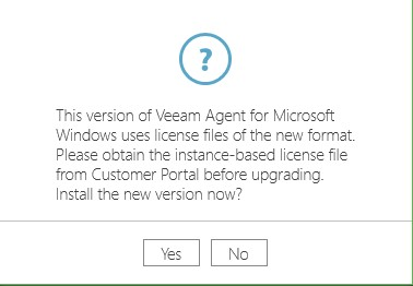 The Basics of Veeam Backup & Replication 9.5 Update 4 Licensing