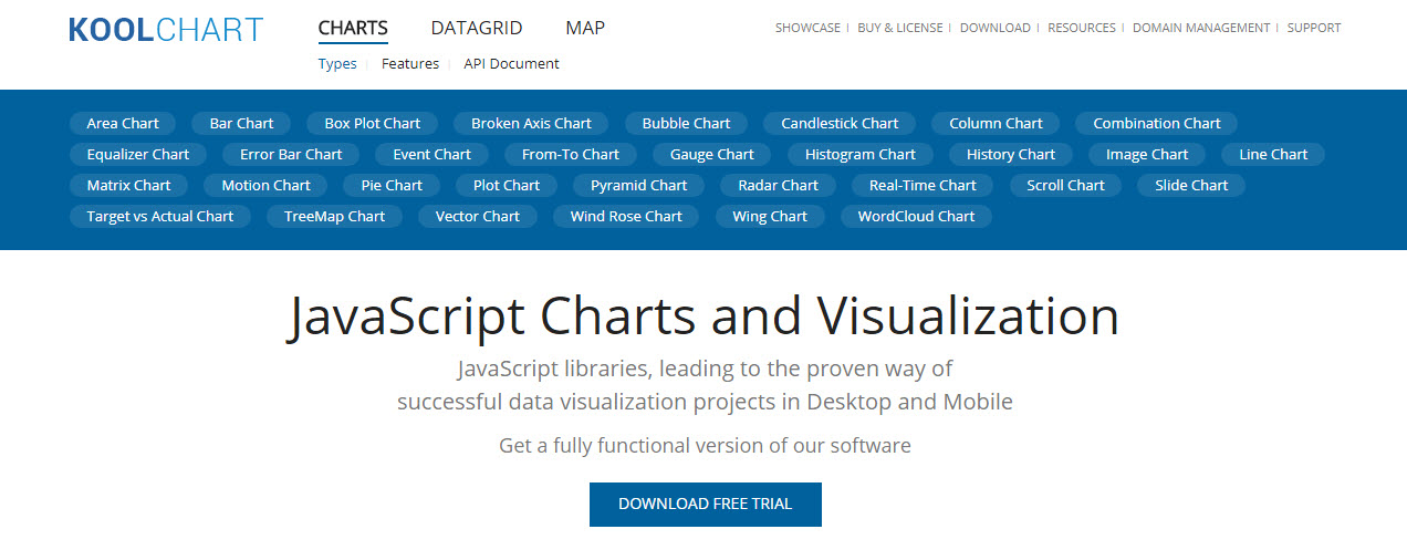 Awesome Chart Js Documentation | cooltest info