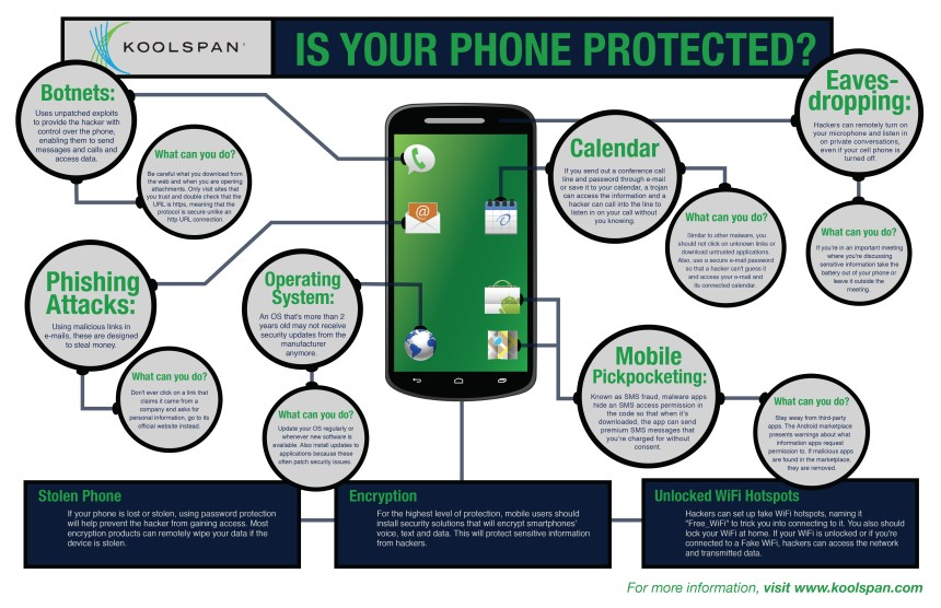 Is-Your-Phone-Protected-Infographic