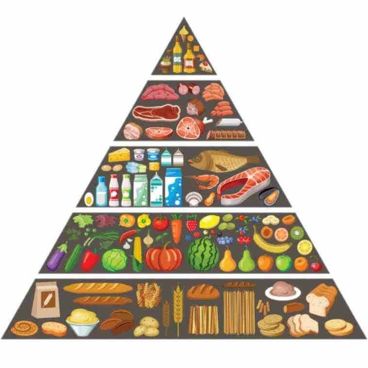 Sağlıklı Beslenme Hakkında İpuçları
