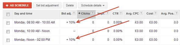 Time End - Using google adwords to find the right audience